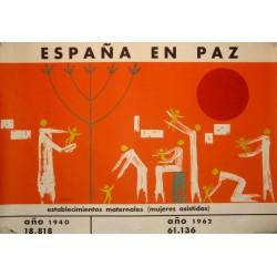 ESPAÑA EN PAZ ESTABLECIMIENTOS MATERNALES