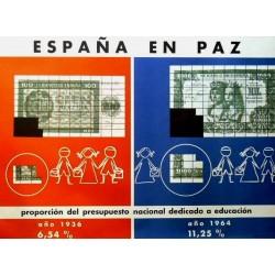 ESPAÑA EN PAZ PRESUPUESTO EDUCACIÓN