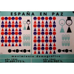 ESPAÑA EN PAZ MOV. DEMOGRÁFICO