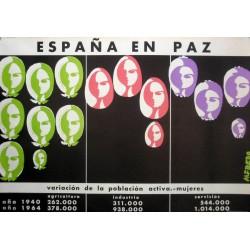 ESPAÑA EN PAZ MUJERES