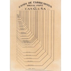 UNION DE FABRICANTES DE BOLSAS DE PAPEL DE CATALUÑA