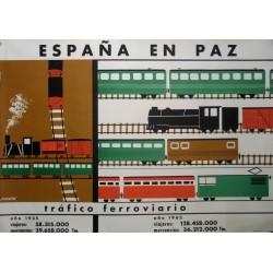 ESPAÑA EN PAZ TRÁFICO FERROVIARIO