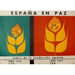 ESPAÑA EN PAZ ÍNDICE PRODUCCIÓN AGRARIA