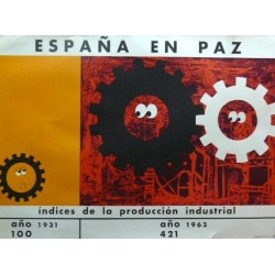 ESPAÑA EN PAZ ÍNDICES PRODUCCIÓN INDUSTRIAL